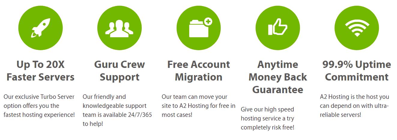 Best International Web Hosting Providers for 2020